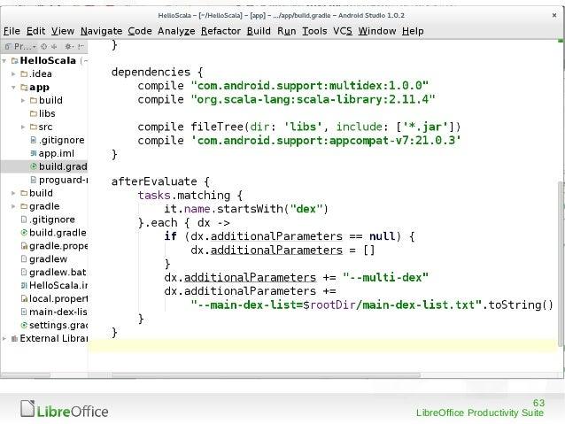 63 LibreOffice Productivity Suite