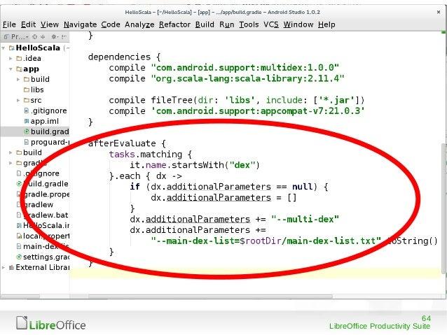 64 LibreOffice Productivity Suite