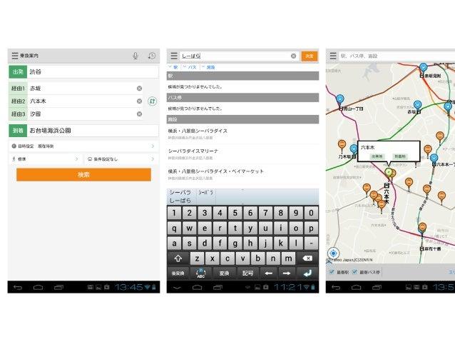 User Interface 「UI ラーニング・パターン」 - ABC2014s
