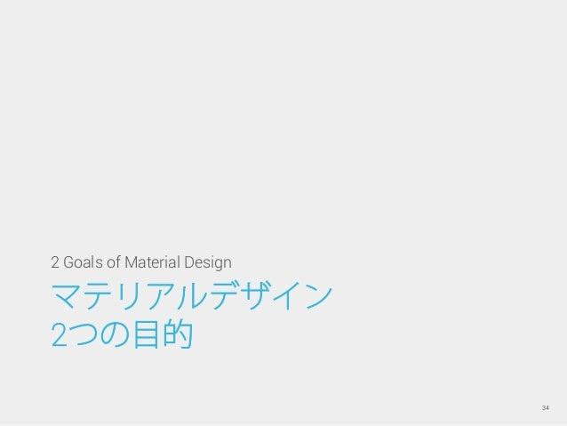 マテリアルデザイン 2つの目的 2 Goals of Material Design 34