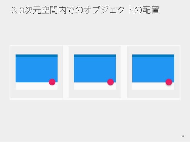 3. 3次元空間内でのオブジェクトの配置 63