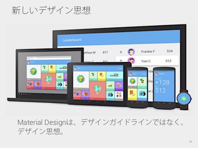 新しいデザイン思想 70 Material Designは、デザインガイドラインではなく、 デザイン思想。
