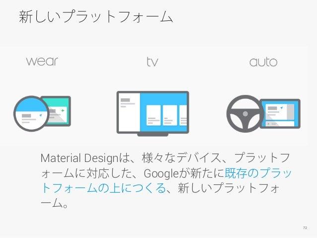 新しいプラットフォーム 72 Material Designは、様々なデバイス、プラットフ ォームに対応した、Googleが新たに既存のプラッ トフォームの上につくる、新しいプラットフォ ーム。