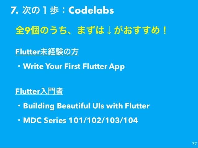 ABC2018Spring]Flutterアプリ開発入門
