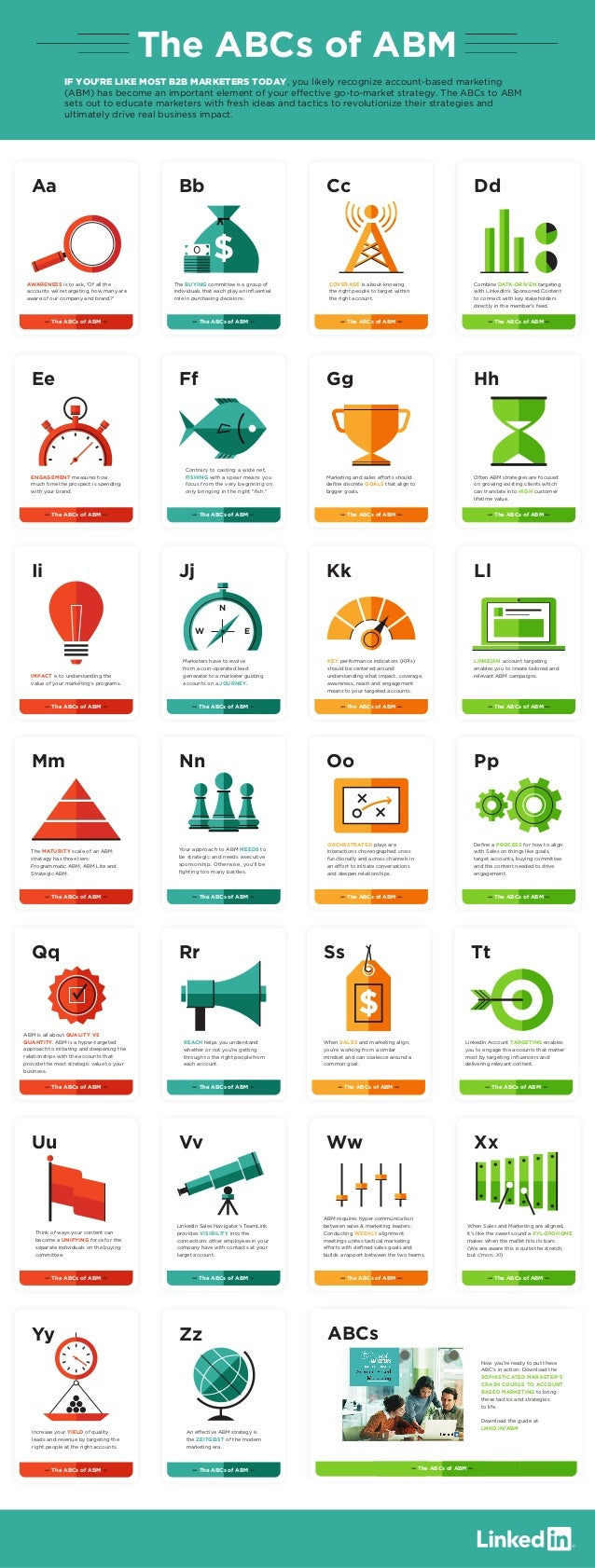 ABCs Now you're ready to put these ABC's in action. Download the SOPHISTICATED MARKETER'S CRASH COURSE TO ACCOUNT BASED MA...