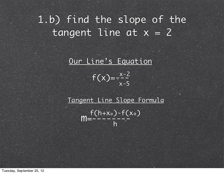 Image Result For The Secant Line Slope