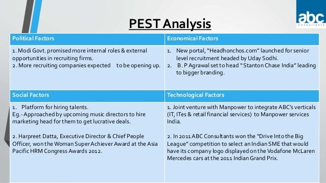 pest analysis tourism in oman The omani retail sector has grown by 7% since 2011 and continues to expand investment in national airline to support tourism and logistics expansion in oman.
