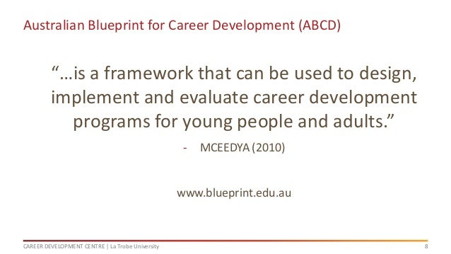 The abcd of delivering career education in a crowded university curri australian blueprint for career development 8 malvernweather Images