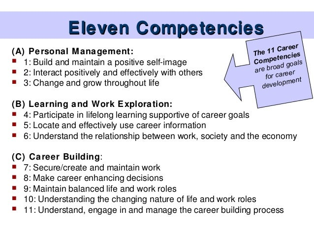 The australian blueprint for career development career building 13 eleven competencies malvernweather