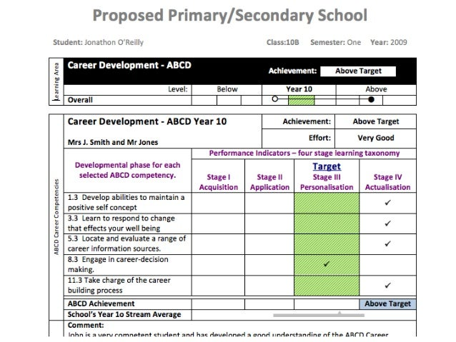 The australian blueprint for career development questions comments malvernweather Image collections