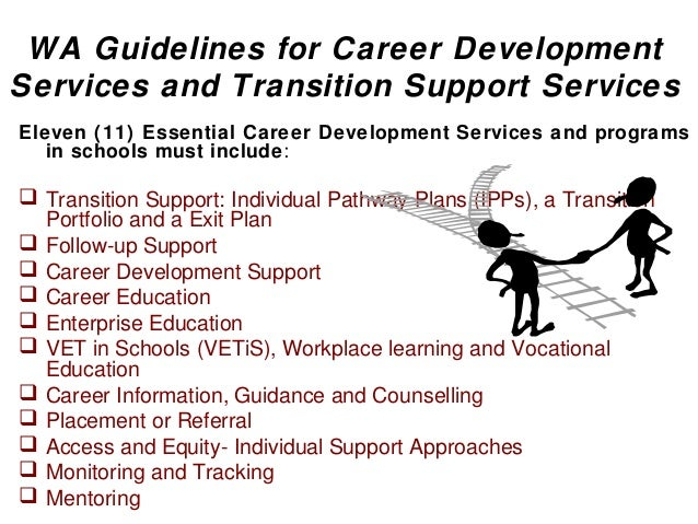 The australian blueprint for career development an exit plan 3 wa guidelines for career developmentservices malvernweather Images