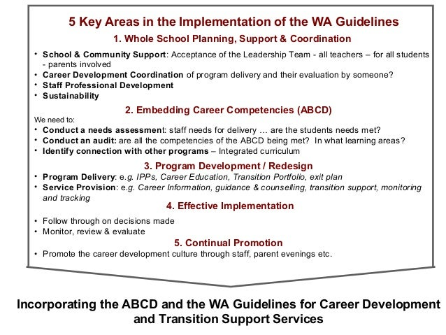 The australian blueprint for career development malvernweather Gallery