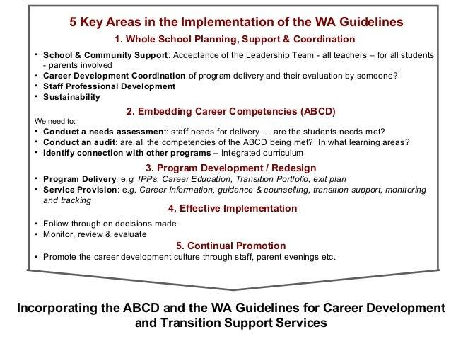 The australian blueprint for career development malvernweather Image collections