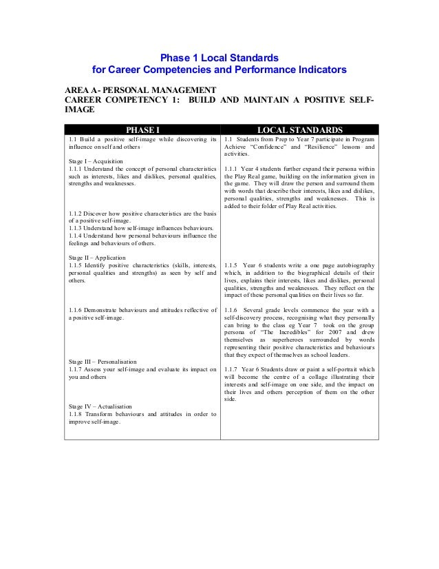 Phase 1 Local Standards         for Career Competencies and Performance IndicatorsAREA A- PERSONAL MANAGEMENTCAREER COMPET...
