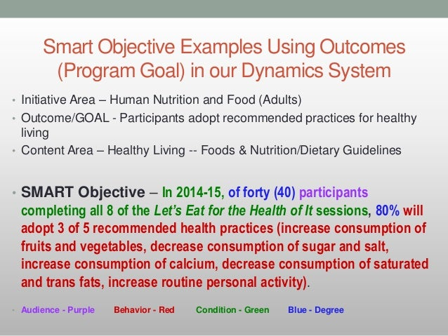 ... 15. Smart Objective Examples ...  Personal Objective Examples