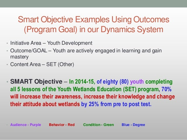 Abcd S Of Smart Objectives