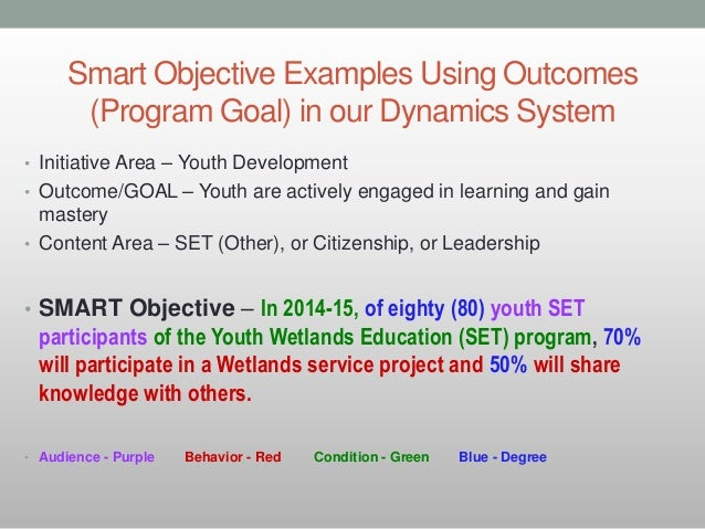 ABCD's of SMART Objectives
