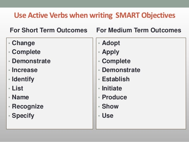Short Term Objectives : Abcd s of smart objectives