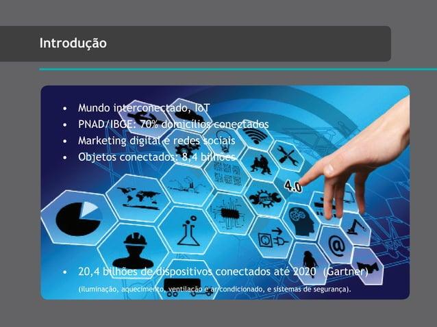 Introdução • Mundo interconectado, IoT • PNAD/IBGE: 70% domicílios conectados • Marketing digital e redes sociais • Objeto...