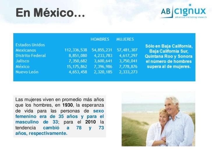 En México…<br />Las mujeres viven en promedio más años que los hombres, en 1930, la esperanza de vida para las personas de...
