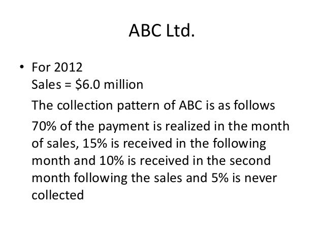 ABC Ltd. • For 2012 Sales = $6.0 million The collection pattern of ABC is as follows 70% of the payment is realized in the...