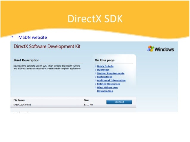 Abc of DirectX