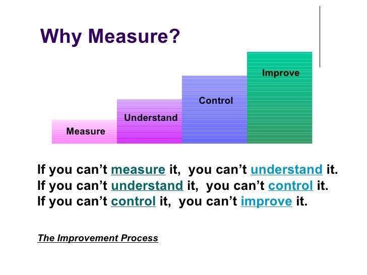 Measurement Quotes
