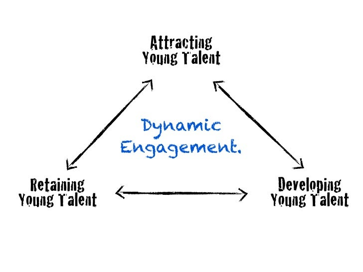 """retaining talent Role in retaining organizational talent they learn to identify what it takes to keep employees happy and satisfied, and how to conduct """"quick check""""."""