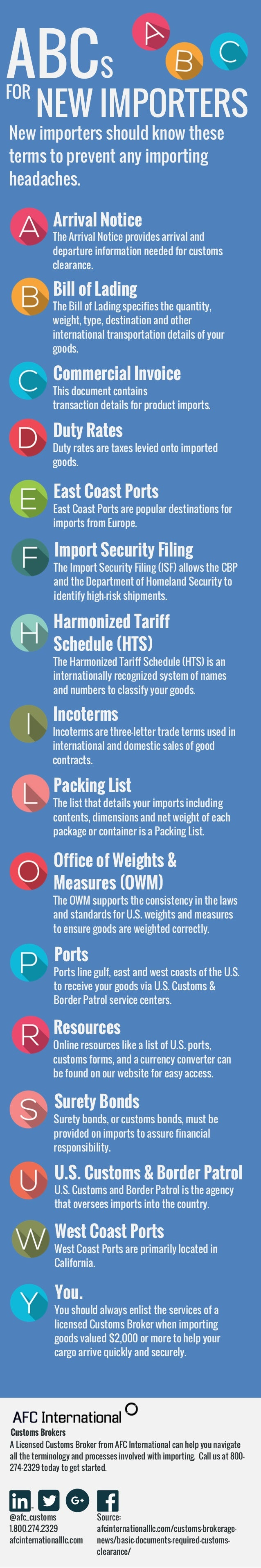 NEW IMPORTERS ABC New importers should know these terms to prevent any importing headaches. Customs Brokers A Licensed Cus...