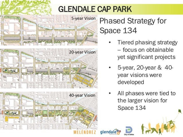 GLENDALE CAP PARK Phased Strategy for Space 134 • Tiered phasing strategy – focus on obtainable yet significant projects •...