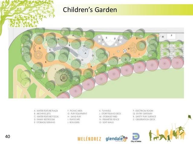 40 Children's Garden