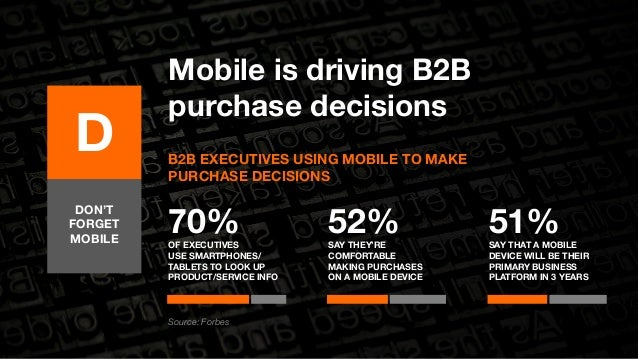 Mobile is driving B2B  purchase decisions  B2B EXECUTIVES USING MOBILE TO MAKE  PURCHASE DECISIONS  D  52%  SAY THEY'RE  C...