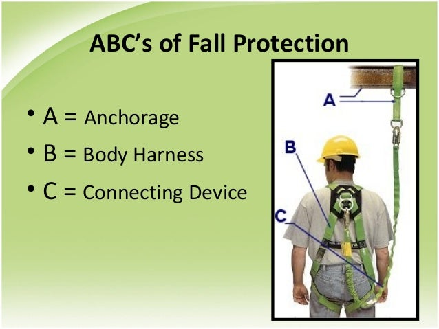 Work At Height Training additionally Worker Falls 12 Feet During Equipment Maintenance in addition Ladder restraint fall arrest safety system also Canadian Working At Heights Refresher also Fall Protection Training By. on fall protection harness