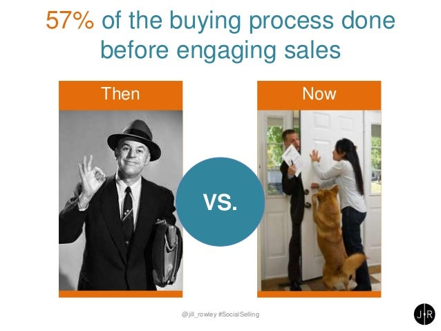 57% of the buying process done before engaging sales Then Now @jill_rowley #SocialSelling VS.
