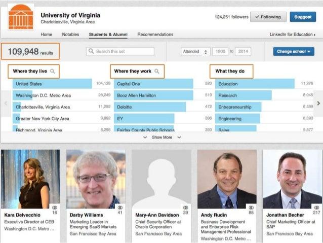 Use Your Alumni Network @jill_rowley #SocialSelling