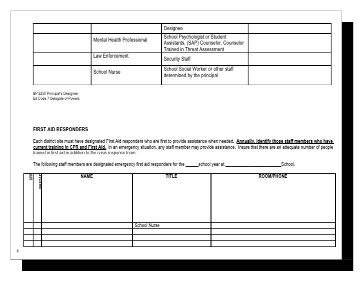 Abcusd comprehensive emrg plan template 3