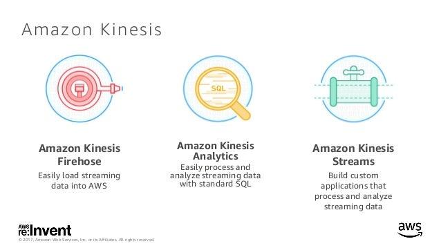 Splunk add on for amazon kinesis firehose