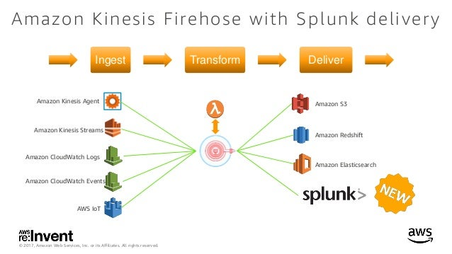 ABD208_Cox Automotive Empowered to Scale with Splunk Cloud
