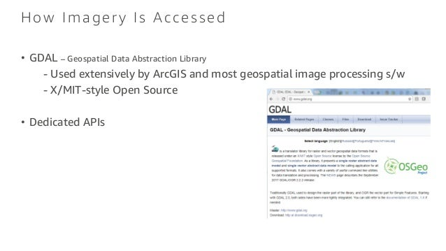 How Esri Optimizes Massive Image Archives for Analytics in