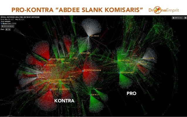 """PRO-KONTRA """"ABDEE SLANK KOMISARIS"""" 3 KONTRA PRO"""