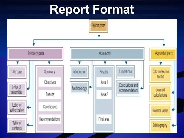 abdm4064 week 12 research presentation, Powerpoint templates