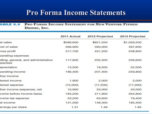 walmart pro forma income statement Essays - largest database of quality sample essays and research papers on walmart pro forma income statement.