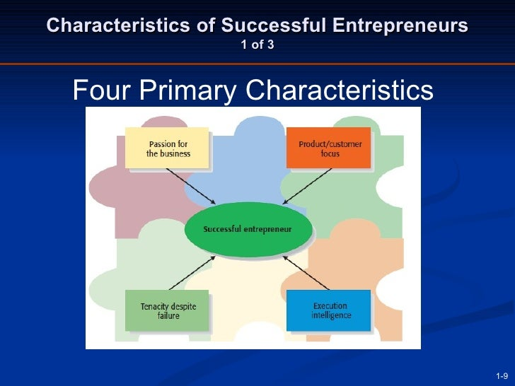 the characteristics of successful entrepreneurs An entrepreneur is a person who starts a business venture taking financial risks in the hope of a profit these days a lot of people are seen taking entrepreneurship very seriously, starting business ventures and trying to deal with the risks involved today we notice that the most successful and wealthiest people are in fact [.
