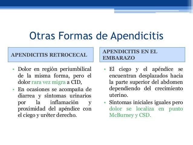 Semiologia Abdomen Agudo y Apendicitis