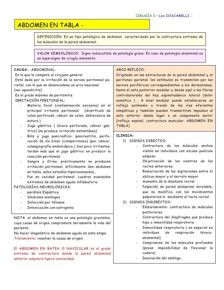 CIRUGÍA I – Leo COSCARELLI .- ABDOMEN EN TABLA -             DEFINICIÓN: Es un tipo patológico de abdomen caracterizado po...