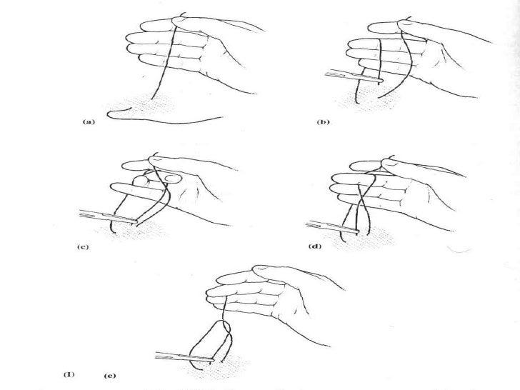 Bağlama/Düğümleme Teknikleri