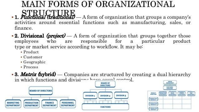 bdxion subdomain 310 1 2 organizational forms Ia subdomain: health data health record data collection tools (forms, screens, etc) va subdomain: human resources organizational resources.