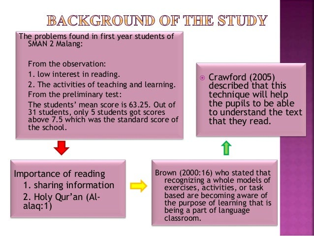 the study of english reading strategies