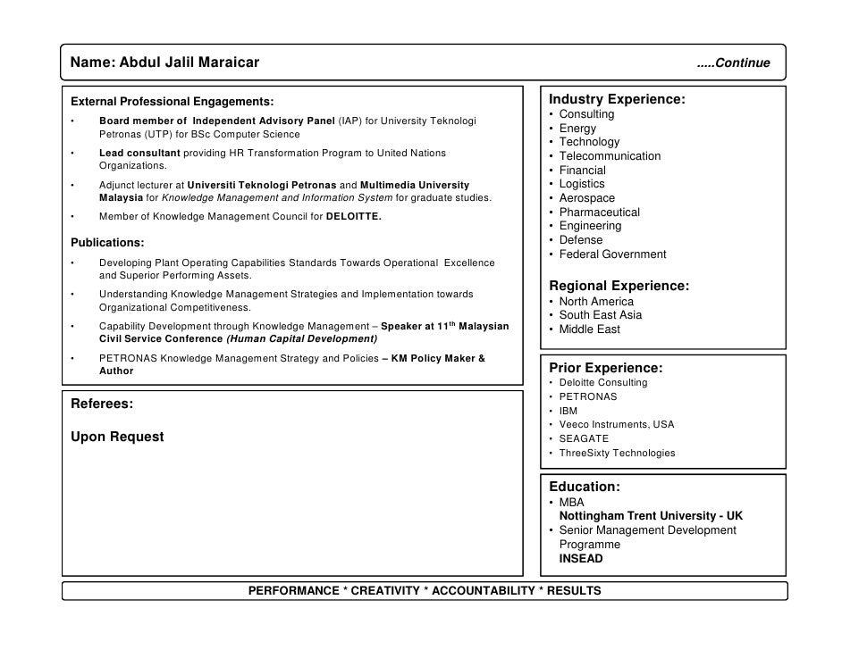 abdul jalil maraicar snap shot resume
