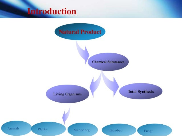 Marine Natural Product Importance